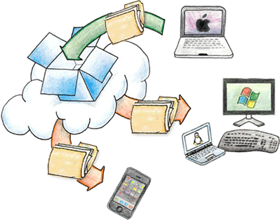 Dropbox, archiviazione files